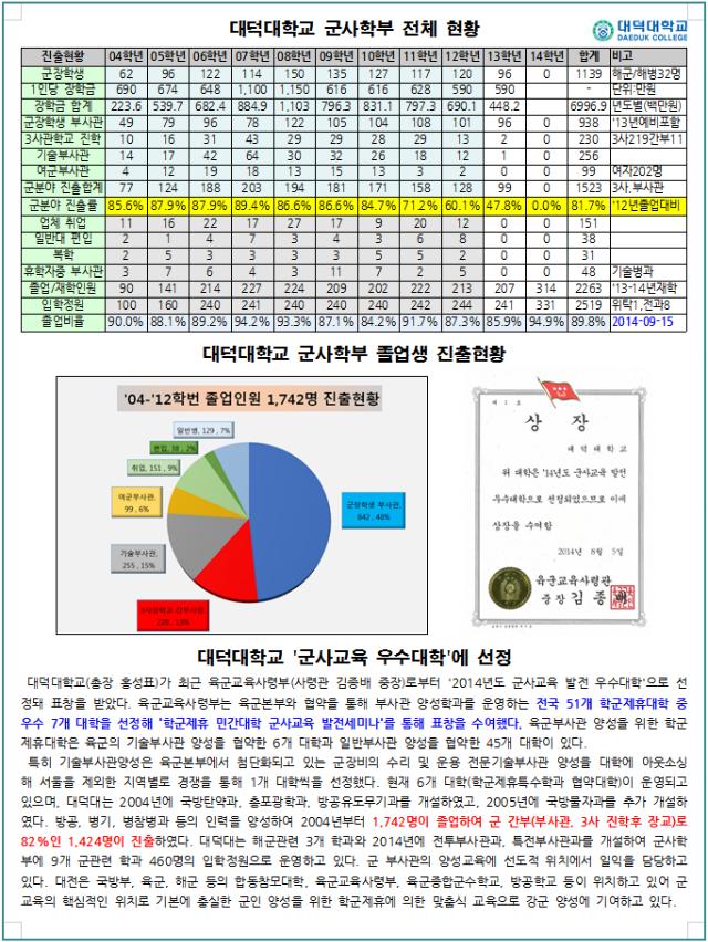 201409진출현황.png